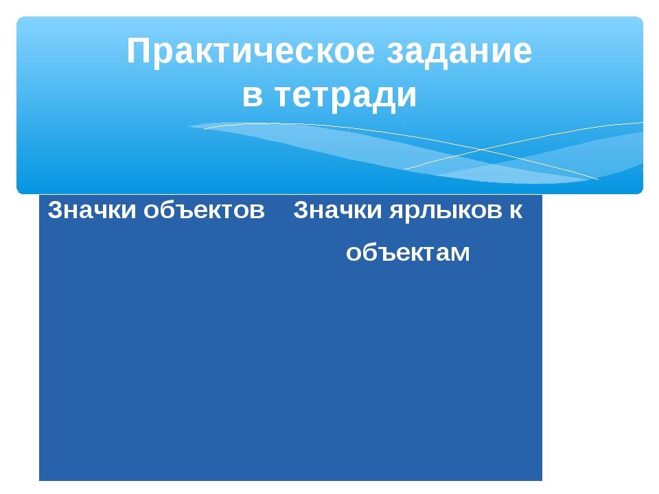 Практическое задание в тетради Значки объектовЗначки ярлыков к объектам ...