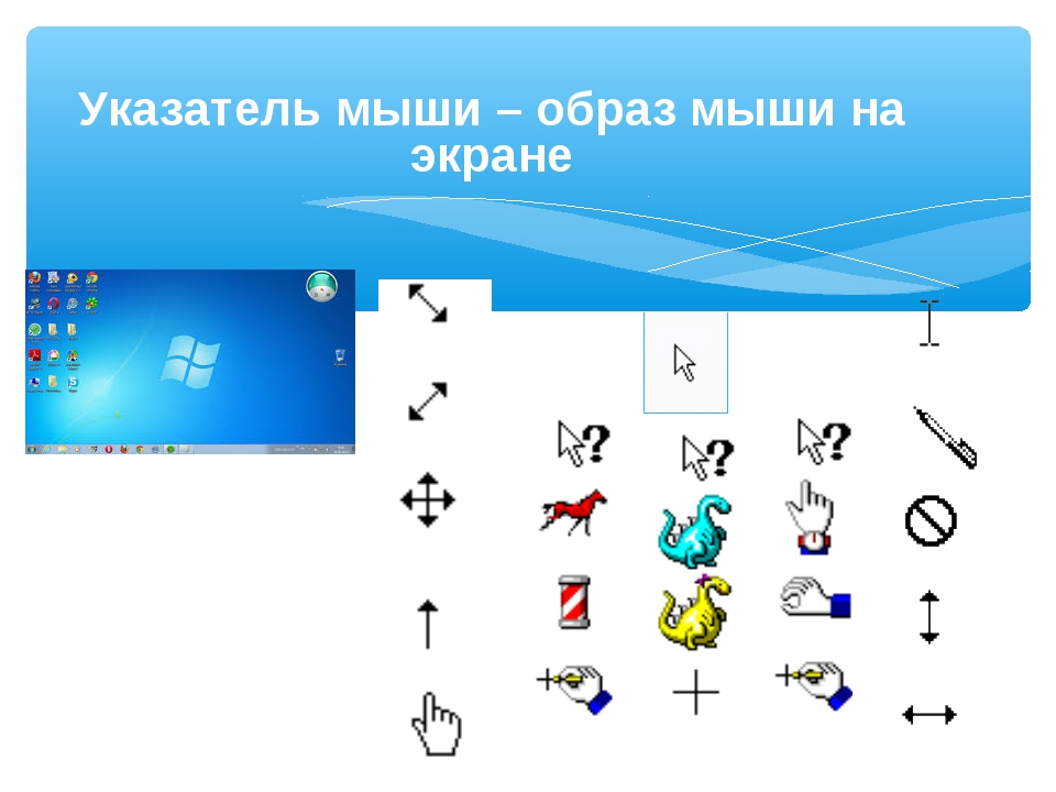 Указатель мыши – образ мыши на экране