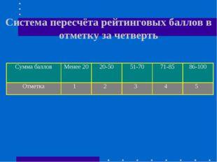 Система пересчёта рейтинговых баллов в отметку за четверть