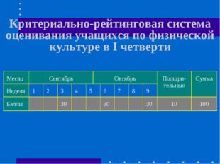 Критериально-рейтинговая система оценивания учащихся по физической культуре в