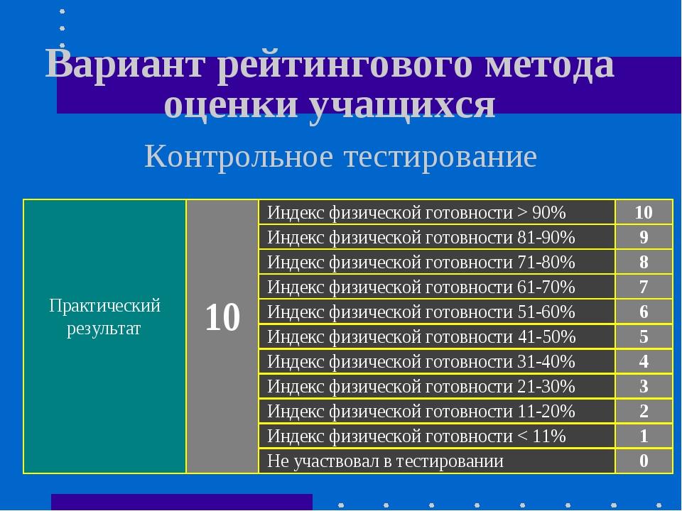 Вариант рейтингового метода оценки учащихся Контрольное тестирование