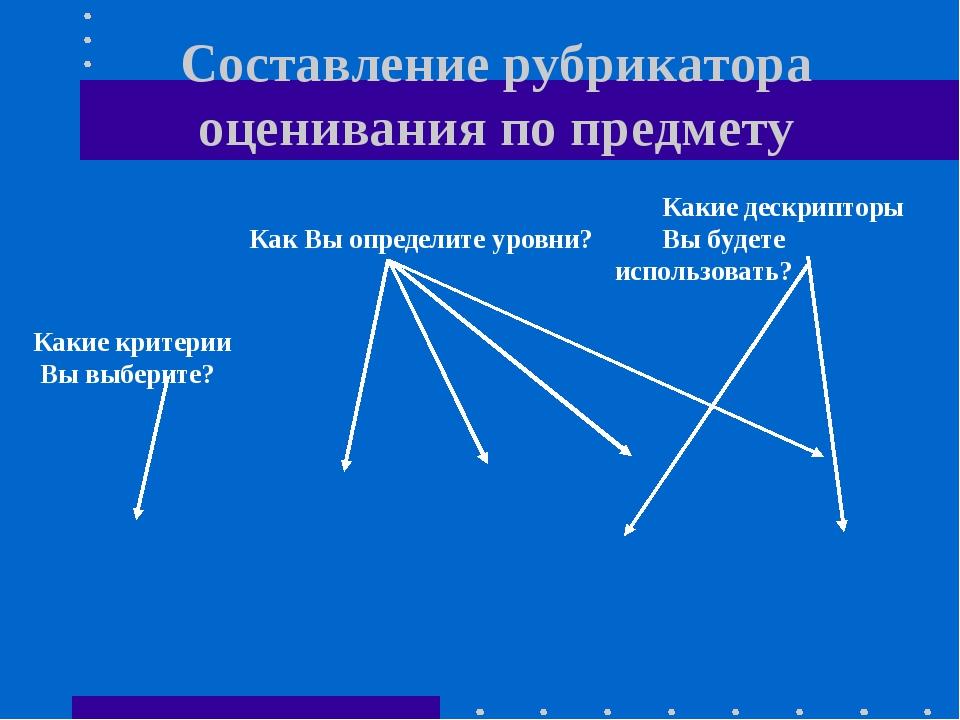 Составление рубрикатора оценивания по предмету Какие критерии Вы выберите? К...