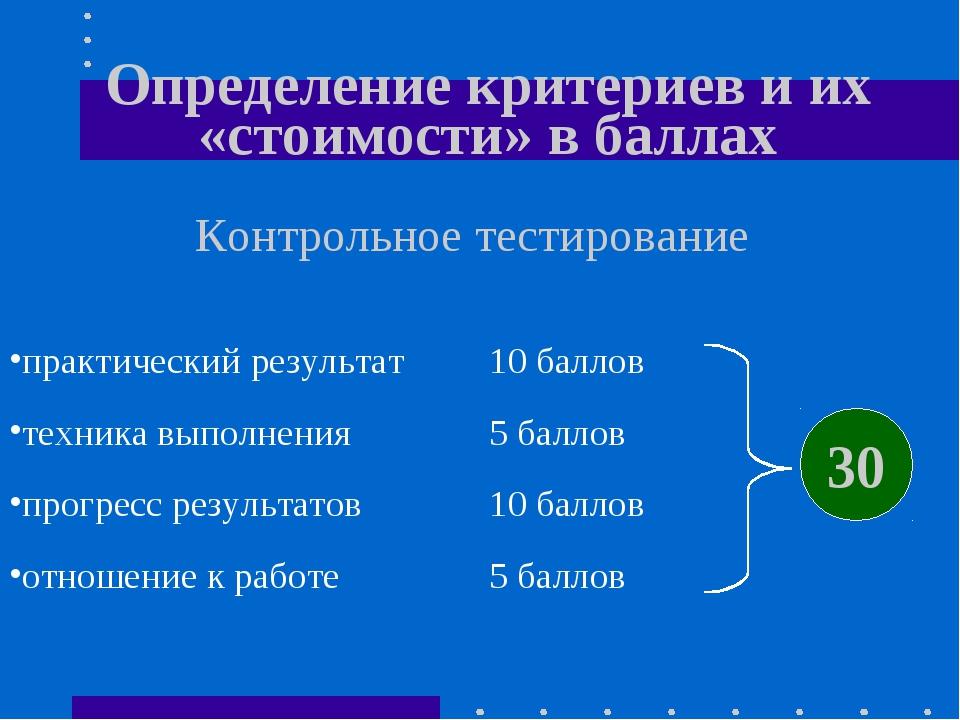 Определение критериев и их «стоимости» в баллах Контрольное тестирование прак...