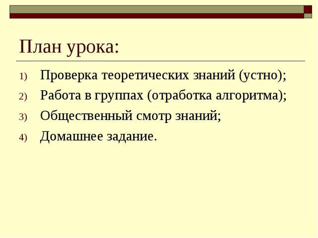 План урока: Проверка теоретических знаний (устно); Работа в группах (отработк...