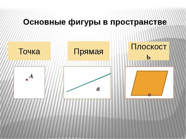 Основные фигуры в пространстве Точка Прямая Плоскость α