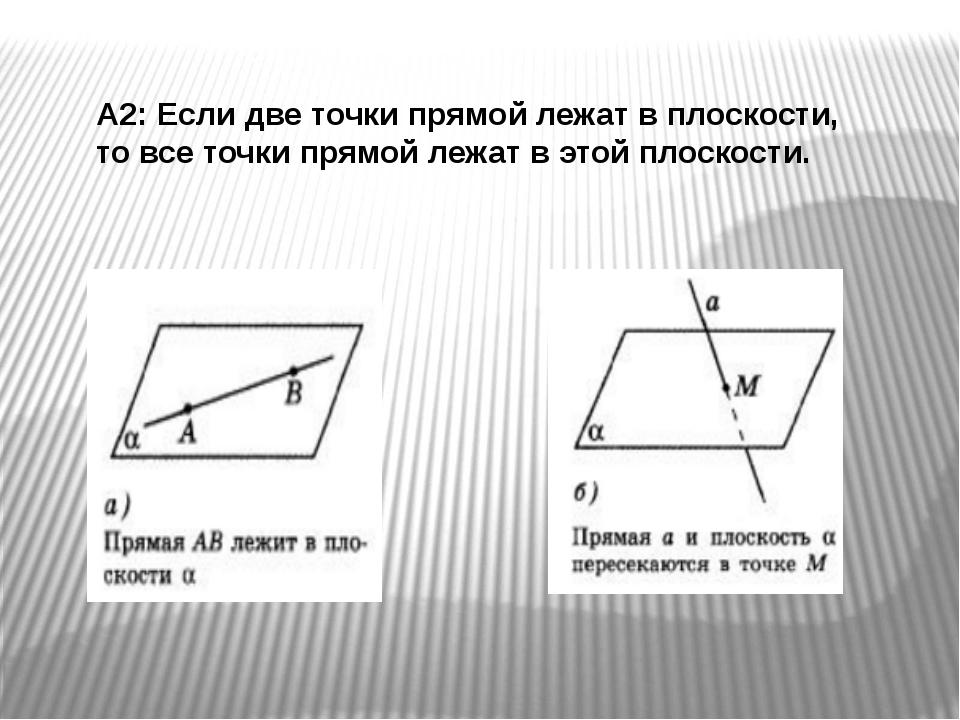 А2: Если две точки прямой лежат в плоскости, то все точки прямой лежат в этой...