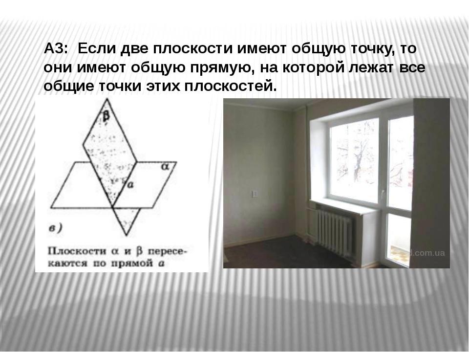 А3: Если две плоскости имеют общую точку, то они имеют общую прямую, на кото...