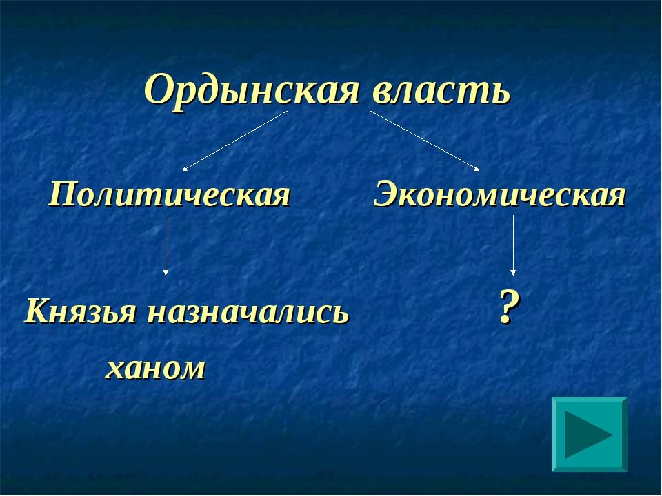 Ордынская власть Политическая Экономическая Князья назначались ? ханом