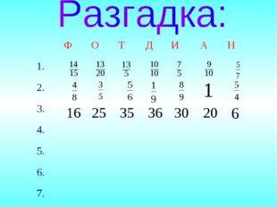 ФОТДИАН 1. 2. 3. 4. 5. 6. 7.