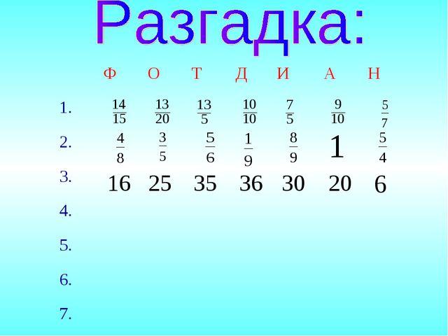 ФОТДИАН 1. 2. 3. 4. 5. 6. 7....