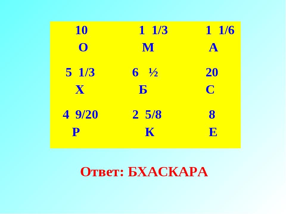 Ответ: БХАСКАРА 10 О 1 1/3 М 1 1/6 А 5 1/3 Х 6 ½ Б 20 С 4 9/20 Р 2 5/8 К...