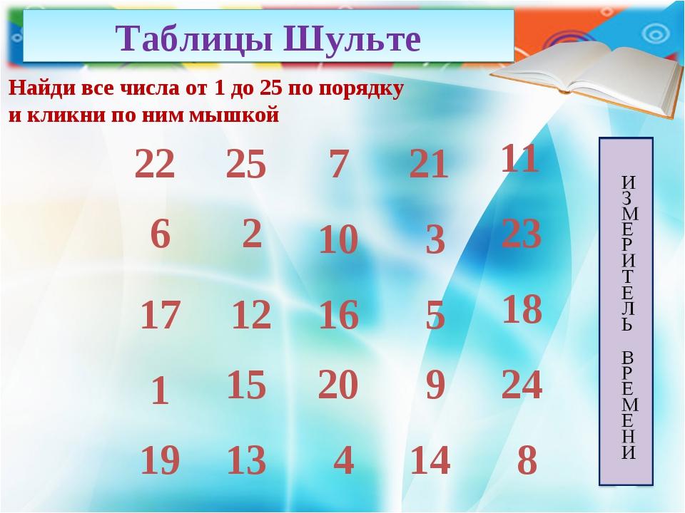 Таблицы Шульте 18 14 17 24 25 20 16 19 22 4 7 15 23 6 13 5 10 1 3 11 12 8 21...