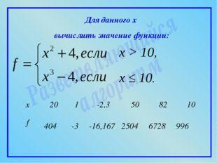 Для данного x вычислить значение функции: 404 -3 -16,167 2504 6728 996 x201