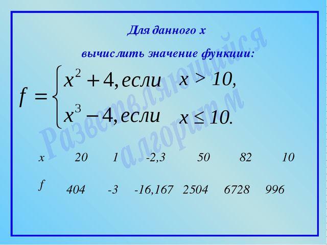 Для данного x вычислить значение функции: 404 -3 -16,167 2504 6728 996 x201...