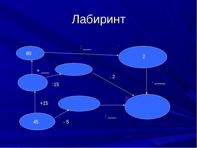 Лабиринт 80 2 45 : ___ + ___ :15 . 2 . ____ : ___ - 5 +15