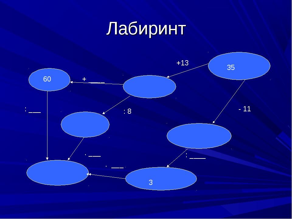 Лабиринт 35 3 60 + ____ +13 - 11 : ____ : 8 . ___ . ___ : ___