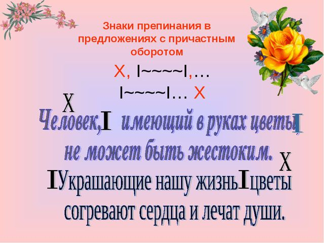 X, I~~~~I,… I~~~~I… X Знаки препинания в предложениях с причастным оборотом