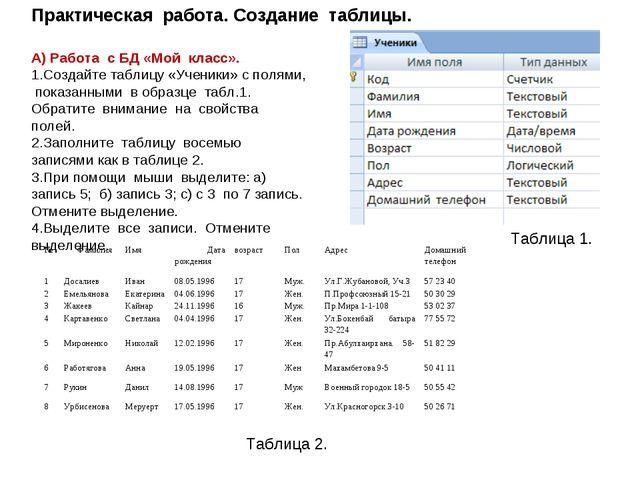 Практическая работа. Создание таблицы. А) Работа с БД «Мой класс». Создайте т...