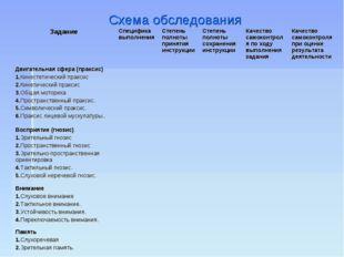 Схема обследования