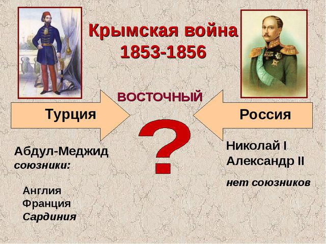 Турция Крымская война 1853-1856 Николай I Александр II Россия ВОСТОЧНЫЙ нет с...