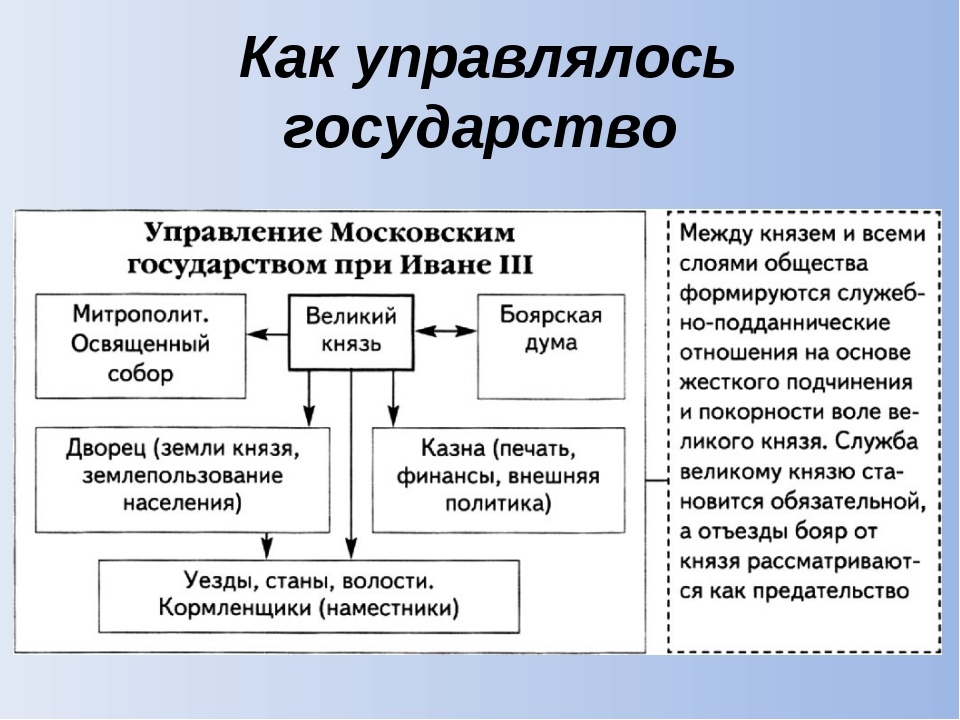 Соборная площадь кремля схема фото 254