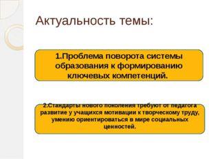 Актуальность темы: 1.Проблема поворота системы образования к формированию клю