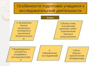 Особенности подготовки учащихся к исследовательской деятельности 1. Выявление