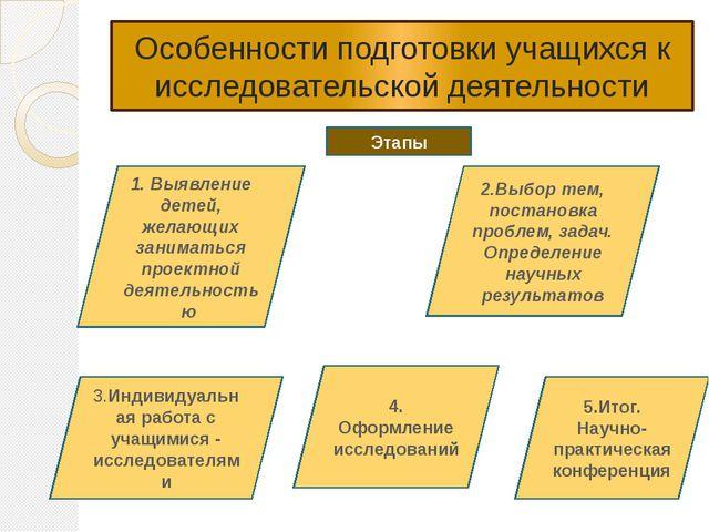 Особенности подготовки учащихся к исследовательской деятельности 1. Выявление...