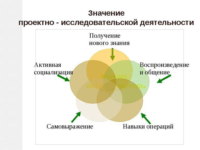 Ученик - исследователь Значение проектно - исследовательской деятельности