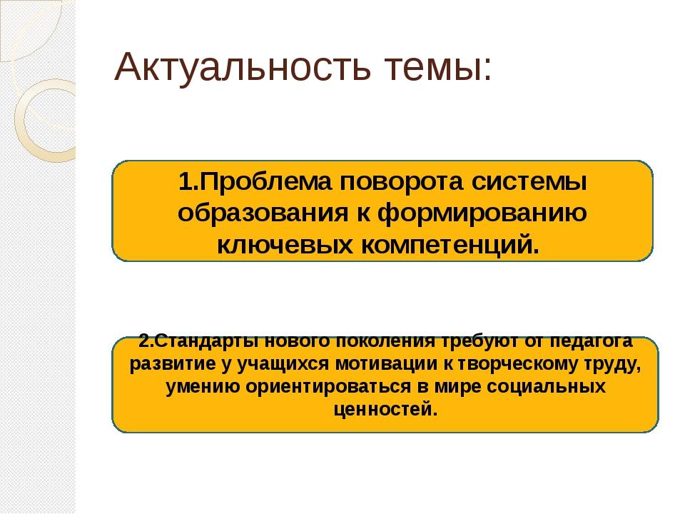 Актуальность темы: 1.Проблема поворота системы образования к формированию клю...