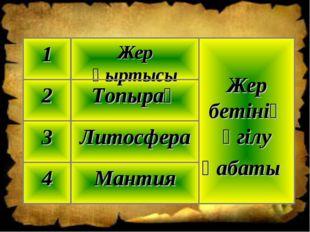 Мантия 4 Литосфера 3 Топырақ 2 Жер бетінің үгілу қабаты Жер қыртысы 1