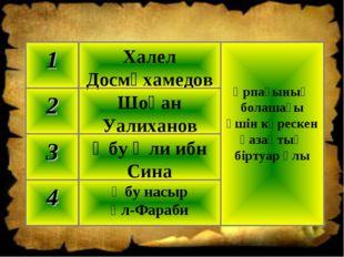 Әбу насыр әл‑Фараби 4 Әбу Әли ибн Сина 3 Шоқан Уалиханов 2 Ұрпағының болашағы