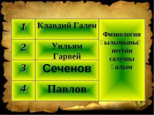 Павлов 4 Сеченов 3 Уильям Гарвей 2 Физиология ғылымының негізін салушы ғалым