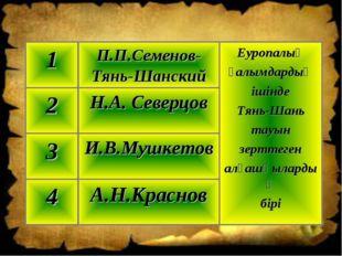 А.Н.Краснов 4 И.В.Мушкетов 3 Н.А. Северцов 2 Еуропалық ғалымдардың ішінде Тян