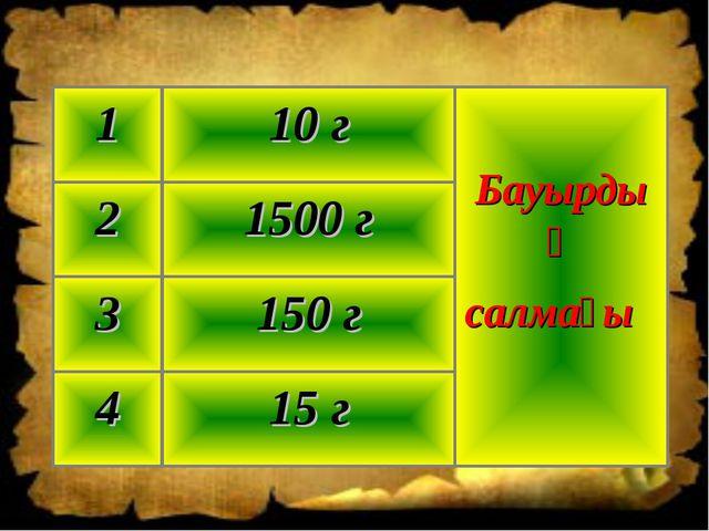 15 г 4 150 г 3 1500 г 2 Бауырдың салмағы 10 г 1