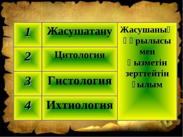 Ихтиология 4 Гистология 3 Цитология 2 Жасушаның құрылысы мен қызметін зерттей...