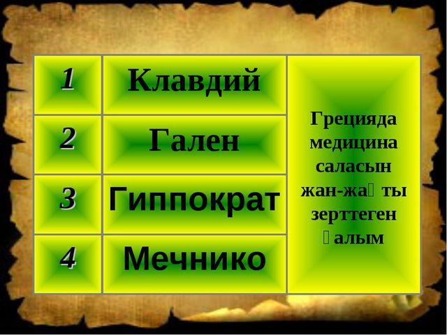 Мечнико 4 Гиппократ 3 Гален 2 Грецияда медицина саласын жан‑жақты зерттеген ғ...