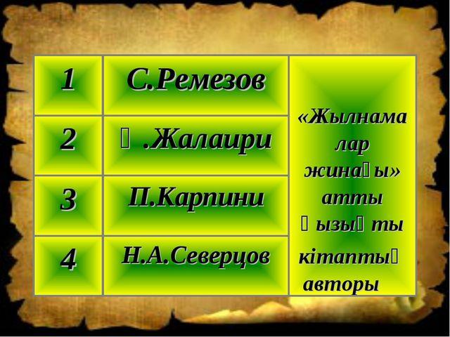 Н.А.Северцов 4 П.Карпини 3 Қ.Жалаири 2 «Жылнамалар жинағы» атты қызықты кітап...