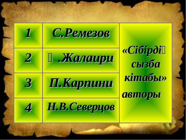 Н.В.Северцов 4 П.Карпини 3 Қ.Жалаири 2 «Сібірдің сызба кітабы» авторы С.Ремез...