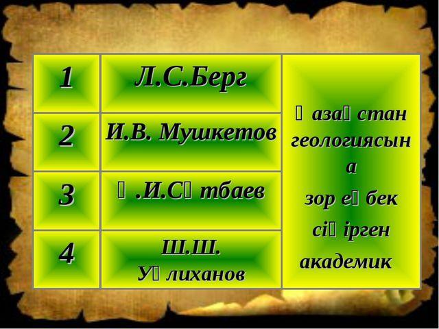 Ш.Ш. Уәлиханов 4 Қ.И.Сәтбаев 3 И.В. Мушкетов 2 Қазақстан геологиясына зор еңб...