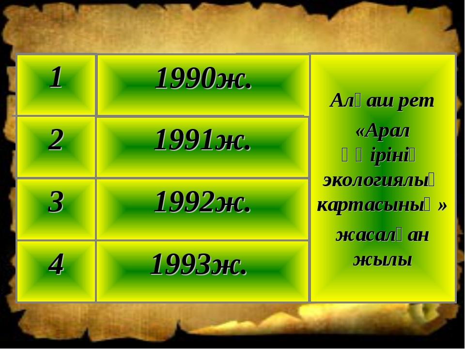 1993ж. 4 1992ж. 3 1991ж. 2 Алғаш рет «Арал өңірінің экологиялық картасының» ж...