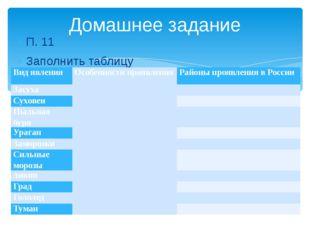 П. 11 Заполнить таблицу Домашнее задание Вид явления Особенности проявления Р