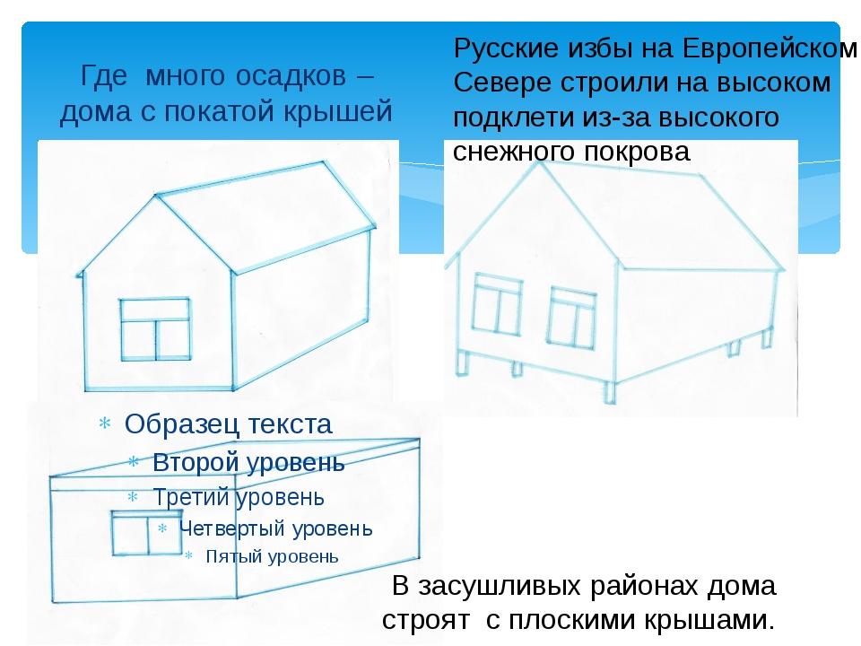 Где много осадков – дома с покатой крышей Русские избы на Европейском Севере...