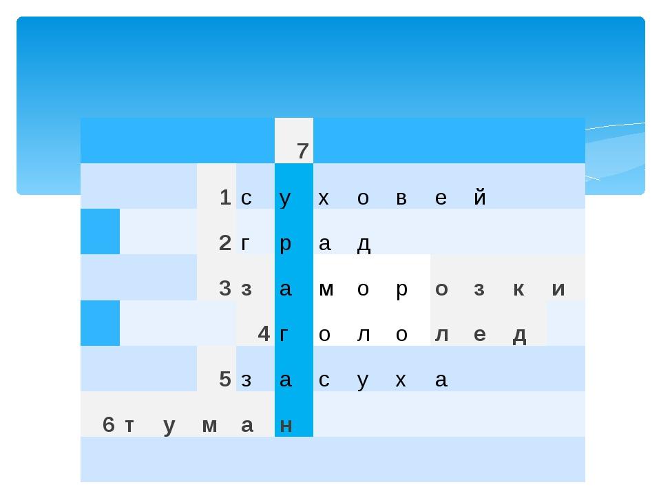 7 1 с у х о в е й 2 г р а д 3 з а м о р о з к и 4 г о л о л е д 5 з а с у х...