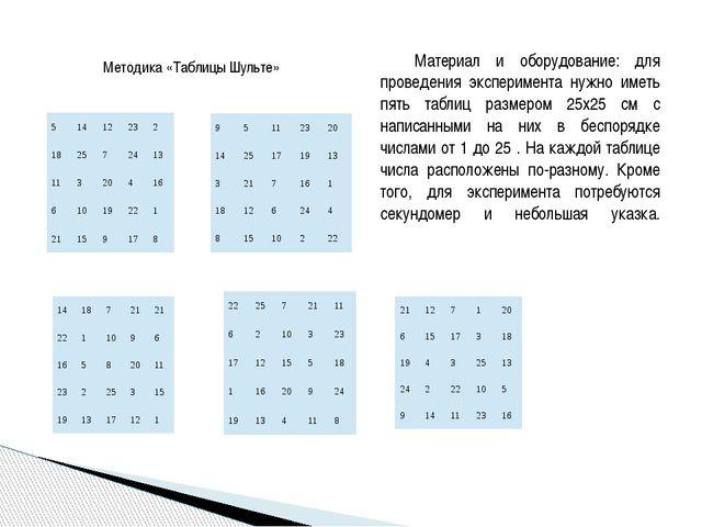 Материал и оборудование: для проведения эксперимента нужно иметь пять таблиц...