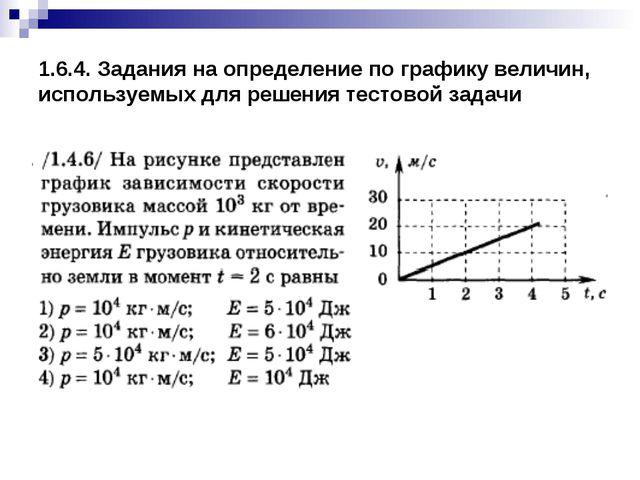 1.6.4. Задания на определение по графику величин, используемых для решения те...