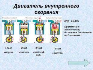 Двигатель внутреннего сгорания КПД 25-40% Применение: автомобили, дизельные д