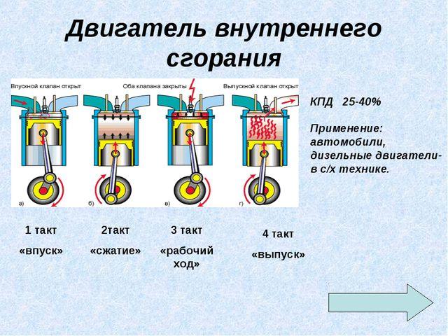 Двигатель внутреннего сгорания КПД 25-40% Применение: автомобили, дизельные д...