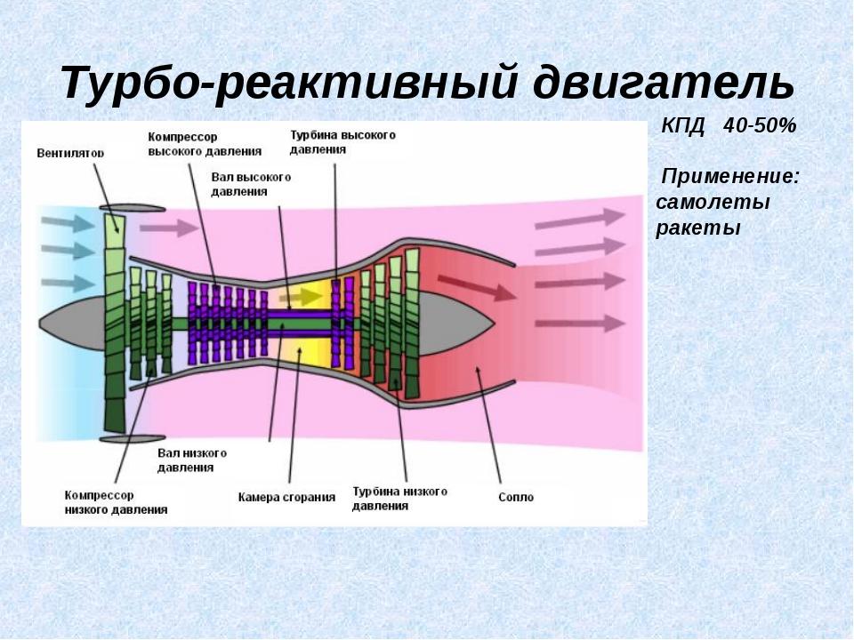 Турбо-реактивный двигатель КПД 40-50% Применение: самолеты ракеты