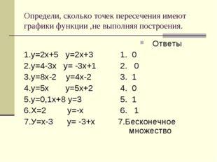 Определи, сколько точек пересечения имеют графики функции ,не выполняя постро